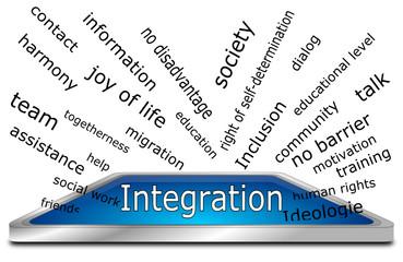 Integration Wordcloud