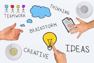 Creative ideas collage