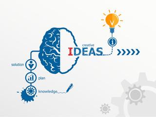 Ideas - innovation concept. Creative light bulb idea abstract in