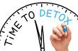 Leinwanddruck Bild - Time to Detox