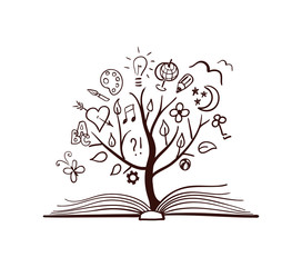 Vector tree of knowledge