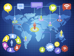 Global Communications Social Networking Online World Map Concept