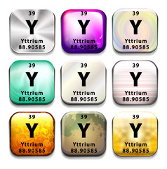 A periodic table showing the Yttrium