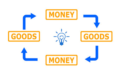 goods and money scheme