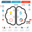 Brain infographic creative idea. step of business concept