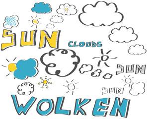 Wolken skizzen