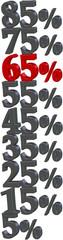 % 65 indirim