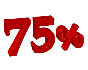 % 75 indirim