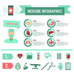 Surgery Medicine Infographics