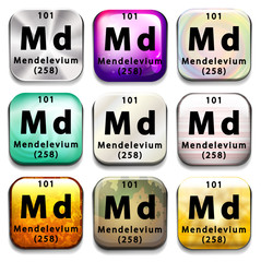 A periodic table button showing the Mendelevium