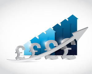 pound currency business graph illustration design
