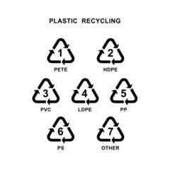 Recycling plastic symbol