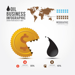Infographics vector money and oil.Business eat little business.