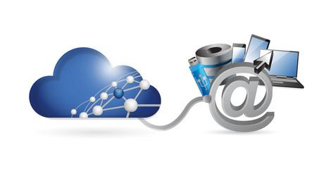 cloud computing media technology network
