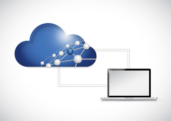 cloud computing network and computer