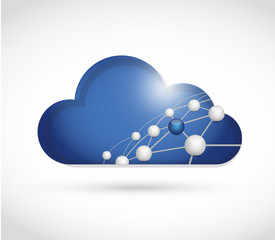 cloud computing sphere network