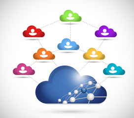 cloud computing people network illustration design