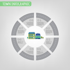12 town infographics