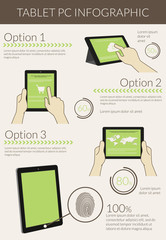 Infographic visualization of usability tablet pc