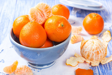 Fresh tangerines in a ceramic bowl