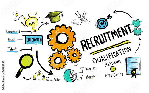 Recruitment Application Planning Working Strategy Concept - 76282365