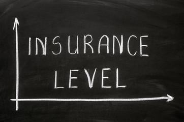 Insurance level