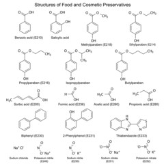Food and cosmetic preservatives - chemical formulas