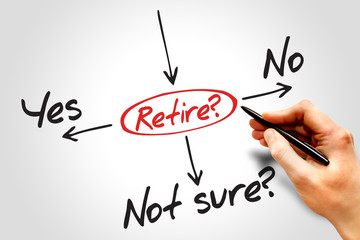 The risk to take the retirement, decide diagram concept