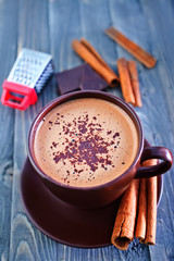 cocoa drink