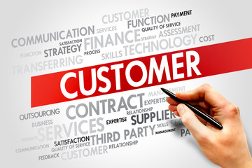 Customer related items words cloud, business concept