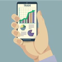 Phone and trade analysis