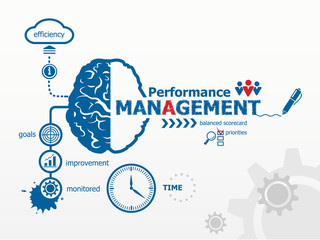 Performance management. Business strategy concept