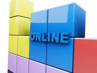 Online 3D Concept