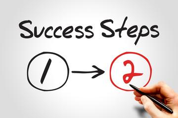 2 Success Steps, business concept