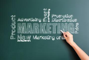 marketing related words written on blackboard
