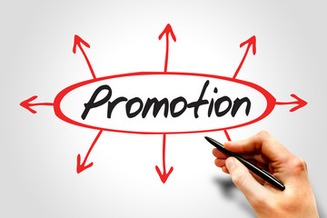 Promotion directions business concept