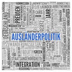 Ausländerpolitik | Konzept Word Cloud