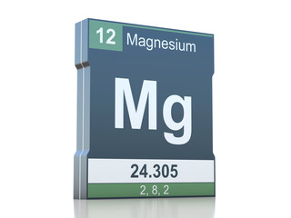 Magnesium symbol - element from the periodic table