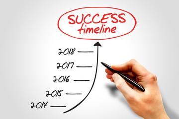 Success timeline, business concept