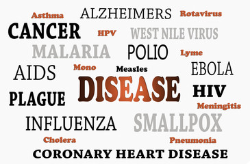 List Of Human Diseases