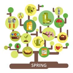 Spring Season Concept