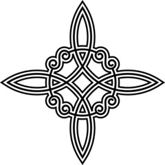 Witch`s Knot, Wicca, Power of four elements