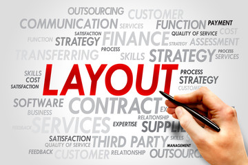LAYOUT word cloud, business concept