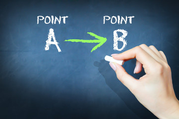 FROM POINT A TO B