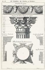 From the temple of Vesta, in Tivoli