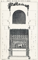 Profile the arch of Titus, in Rome