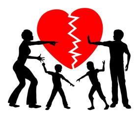 Parental Alienation after divorce battle