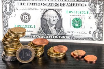 Euro Dollar Kursverlauf