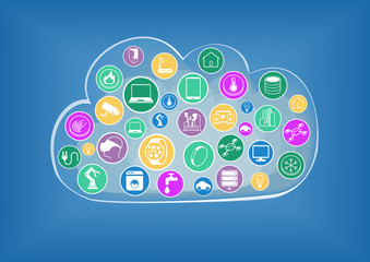 Infographic for cloud computing in the era of internet of things