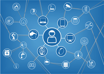Internet of things for connected devices